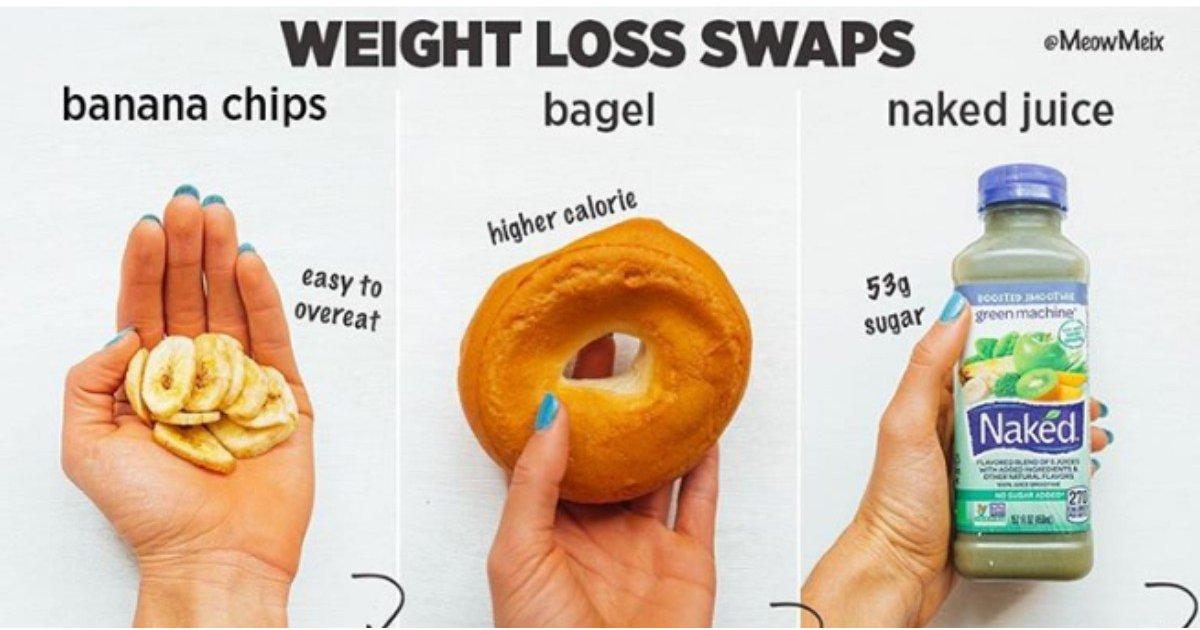https://eduworldcircle.com/2017/11/17/best-tips-for-weight-loss/